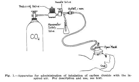 Yandell Hendersons Breathing Apparatus